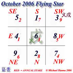October 2006 Flying Stars